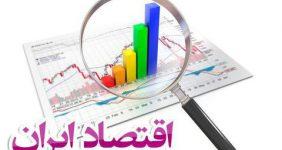 وضعیت اقتصاد ایران